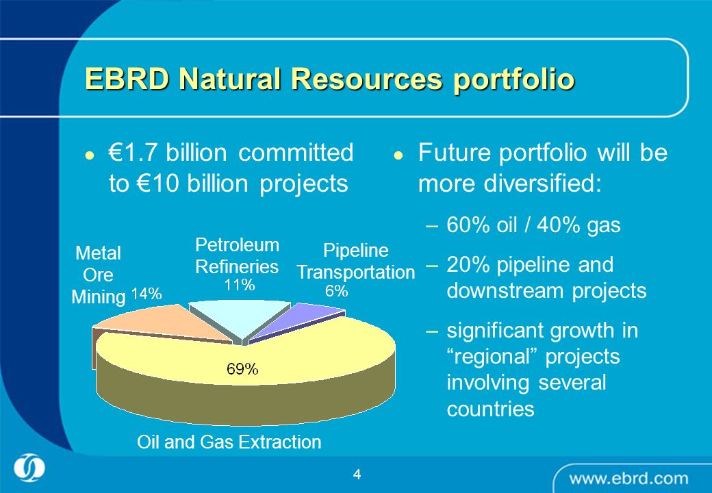 4 EBRD Natural Resources portfolio 1.7 billion committed to 10 billion projects Future portfolio will be more diversified: –60% oil / 40% gas –20% pip
