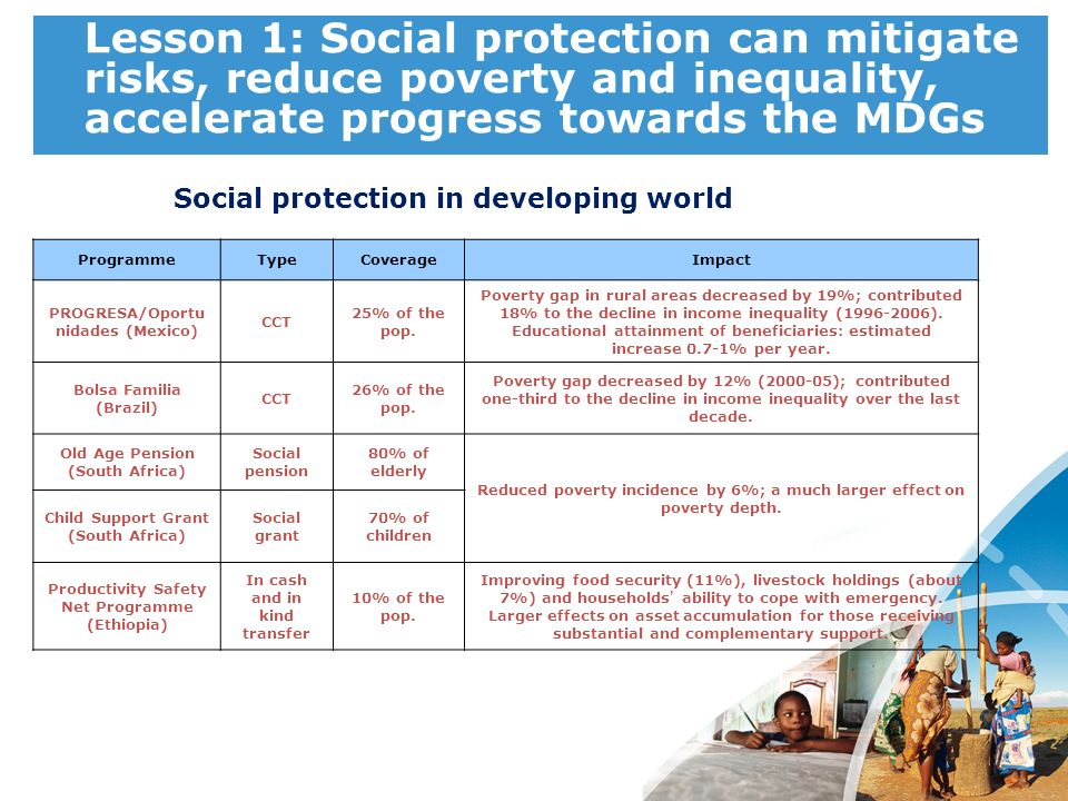 Lesson 1: Social protection can mitigate risks, reduce poverty and inequality, accelerate progress towards the MDGs ProgrammeTypeCoverageImpact PROGRE