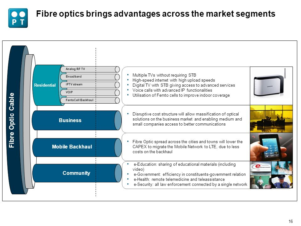 15 Contents Fibre as a key driver of competitiveness in the wireline business PT as a case study in fibre network deployment Fibre as a strategic pillar for each business unit