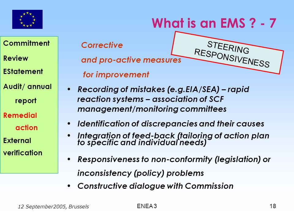 12 September2005, Brussels ENEA 318 What is an EMS ? - 7 Commitment Review EStatement Audit/ annual report Remedial action External verification Corre