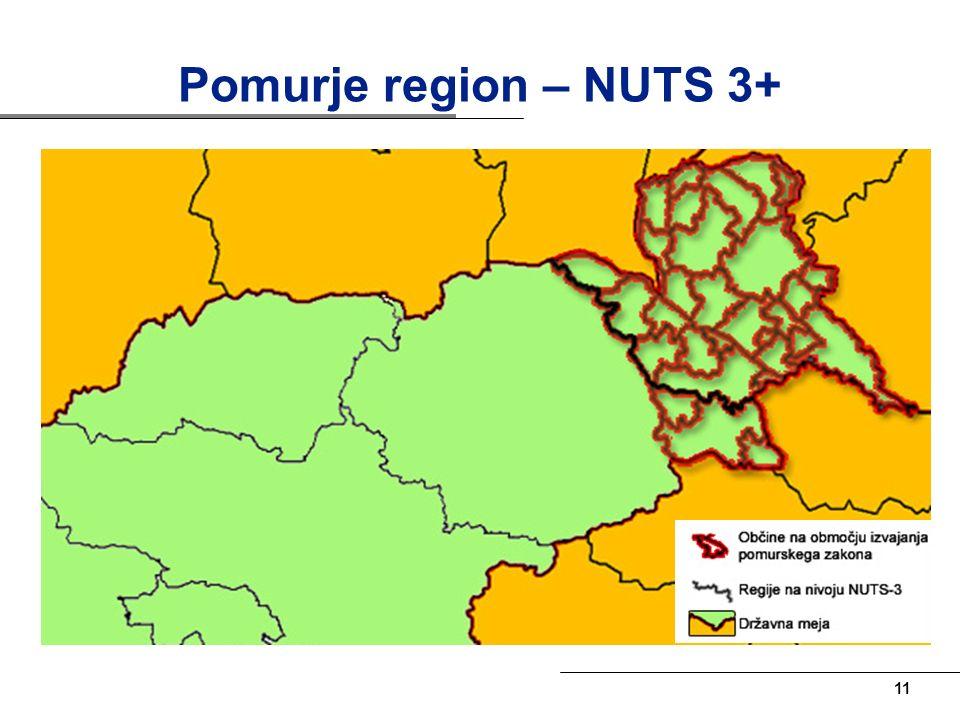 10 Level of registered unemployment Dec.08Dec.09DifferenceJan.10 G.Radgona11,015,44,416,2 Lendava14,322,77,423,4 Ljutomer10,516,66,117,1 M.Sobota13,822,38,523,1 OS M.Sobota13,220,47,221,1 Slovenija7,010,33,310,6 Andrej Horvat, Brussels, 6th October, 2010