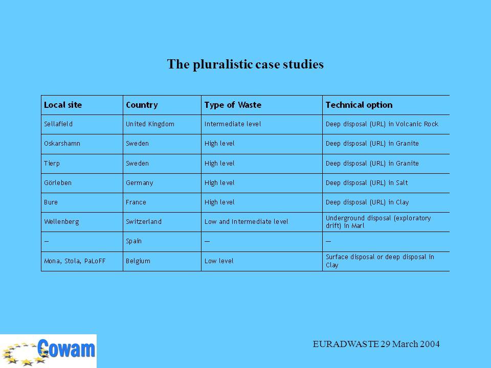 EURADWASTE 29 March 2004 The pluralistic case studies