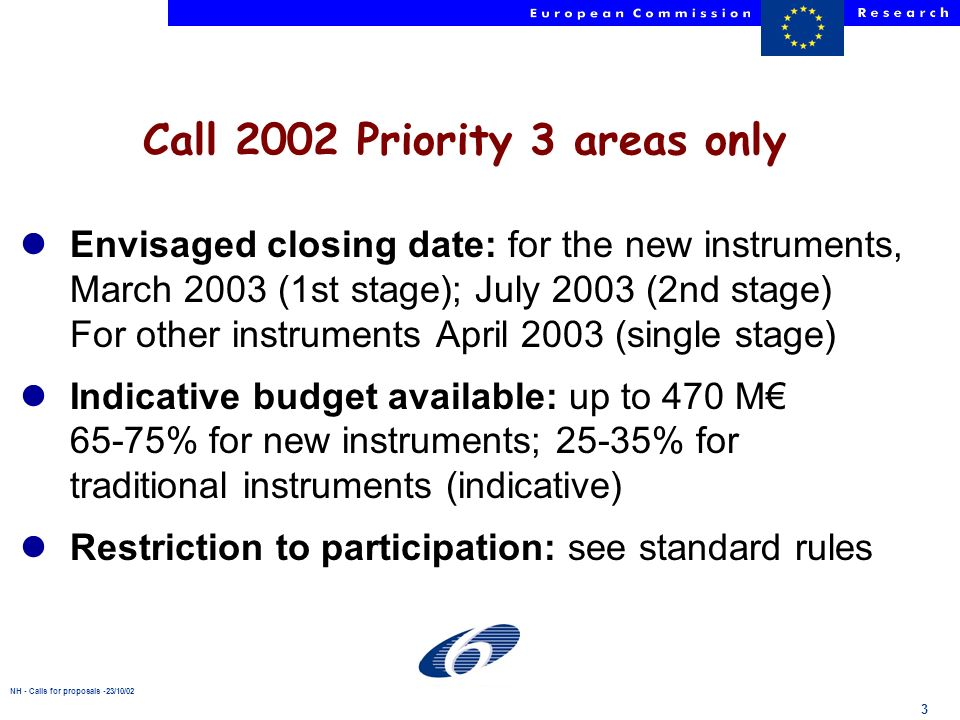NH - Calls for proposals -23/10/02 3 lEnvisaged closing date: for the new instruments, March 2003 (1st stage); July 2003 (2nd stage) For other instruments April 2003 (single stage) lIndicative budget available: up to 470 M 65-75% for new instruments; 25-35% for traditional instruments (indicative) lRestriction to participation: see standard rules Call 2002 Priority 3 areas only