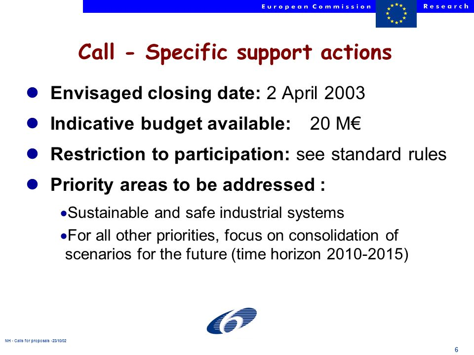 NH - Calls for proposals -23/10/02 6 lEnvisaged closing date: 2 April 2003 lIndicative budget available: 20 M lRestriction to participation: see standard rules lPriority areas to be addressed : Sustainable and safe industrial systems For all other priorities, focus on consolidation of scenarios for the future (time horizon 2010-2015) Call - Specific support actions