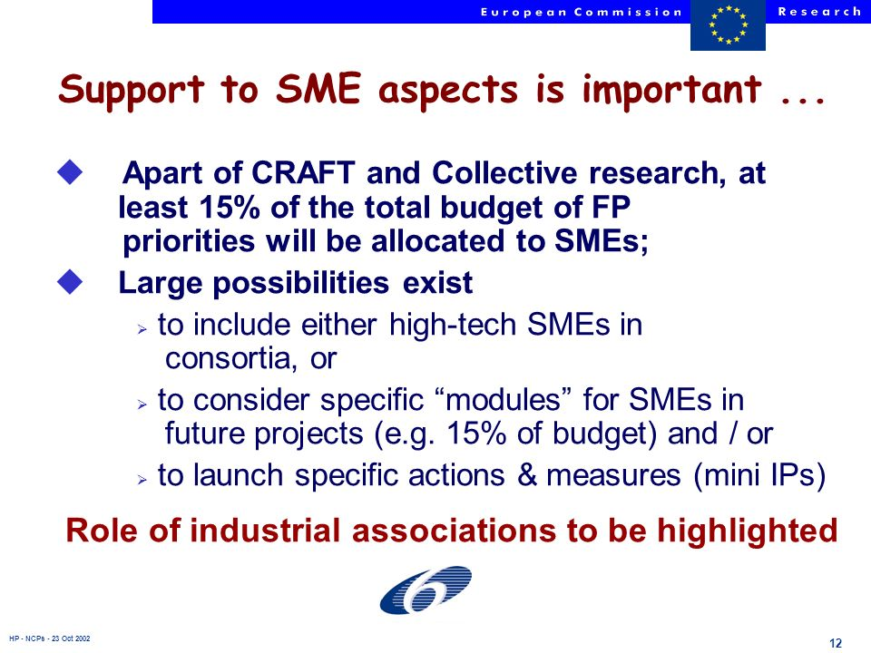 HP - NCPs - 23 Oct 2002 12 Support to SME aspects is important... Apart of CRAFT and Collective research, at least 15% of the total budget of FP prior