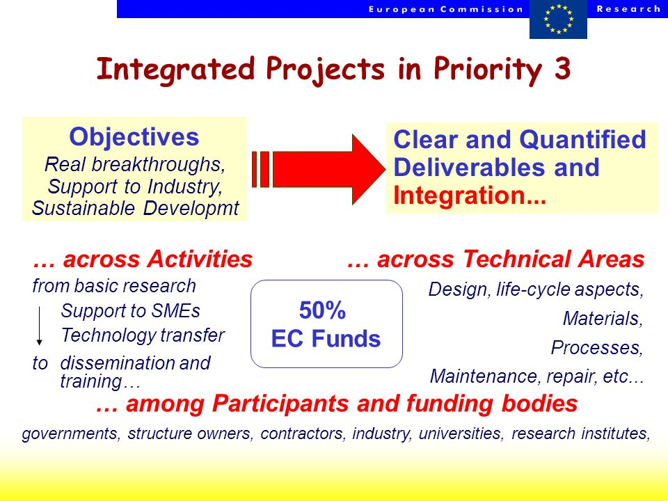 HP - NCPs - 23 Oct 2002 9 … among Participants and funding bodies governments, structure owners, contractors, industry, universities, research institu