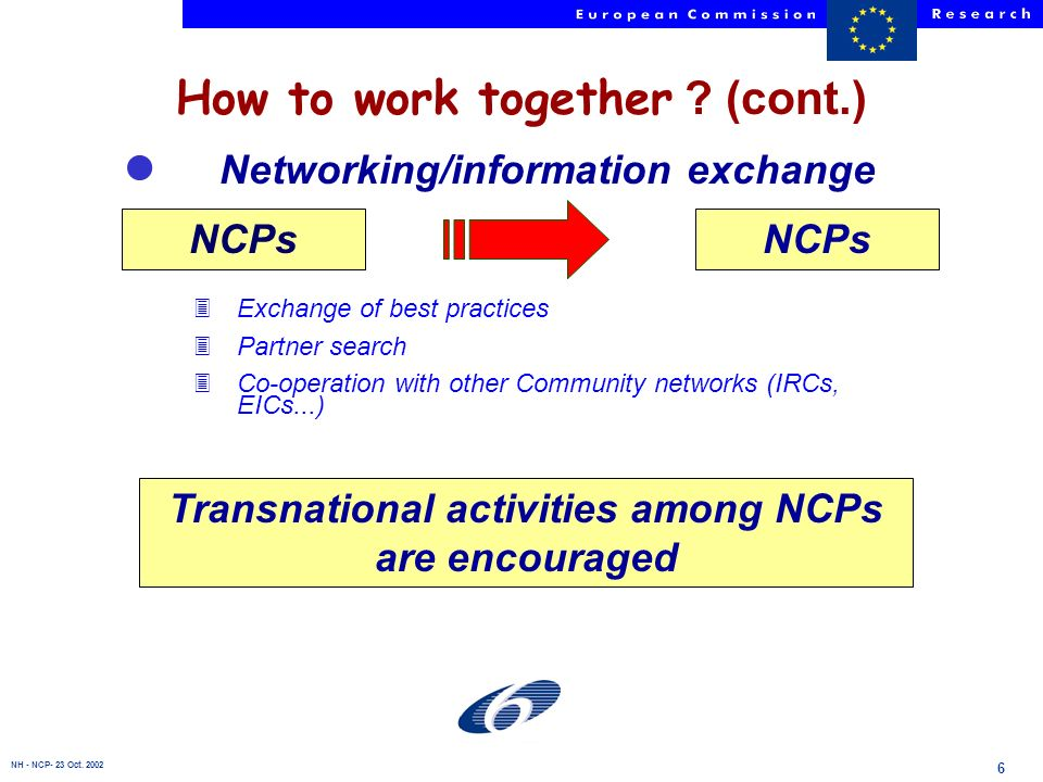 NH - NCP- 23 Oct. 2002 6 NCPs How to work together .