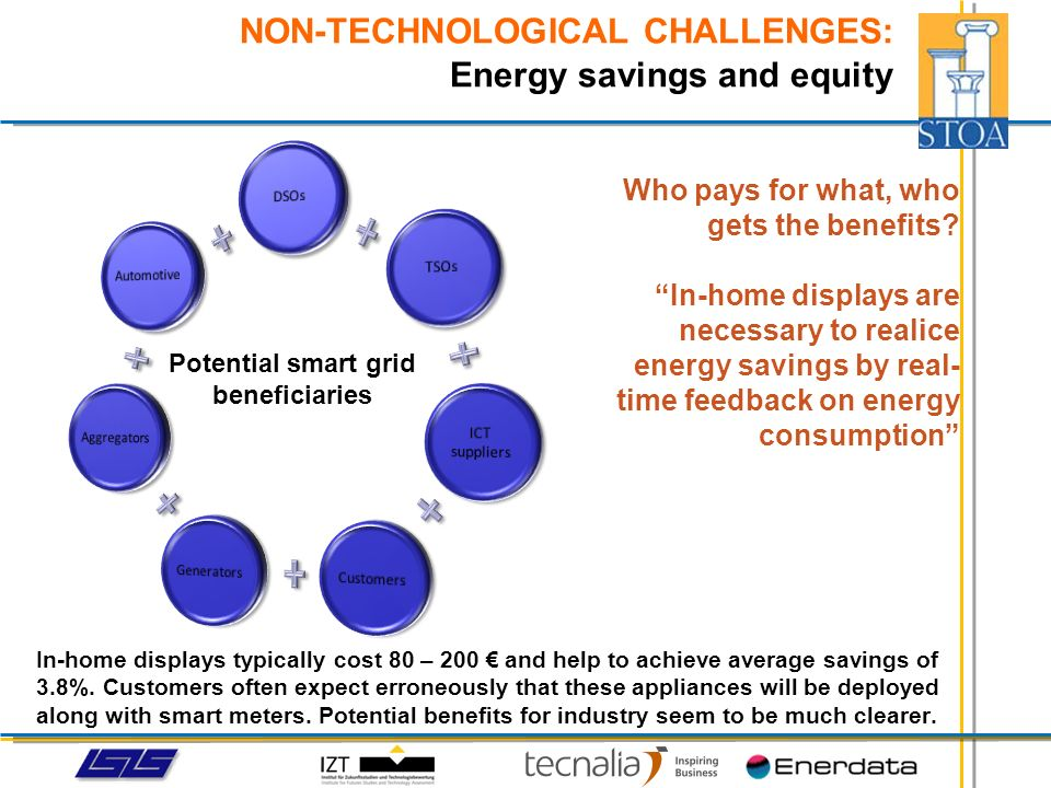 Who pays for what, who gets the benefits? In-home displays are necessary to realice energy savings by real- time feedback on energy consumption In-hom