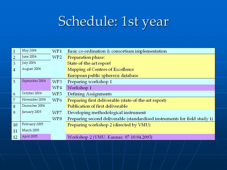 Schedule: 1st year