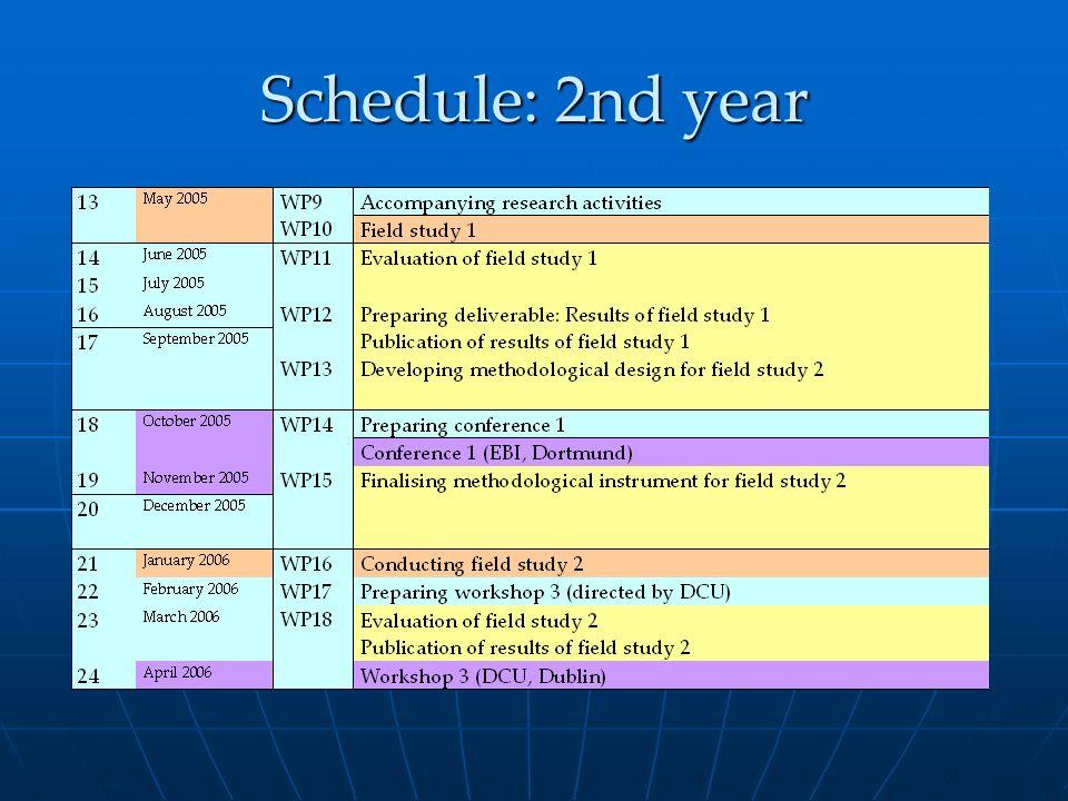 Schedule: 2nd year