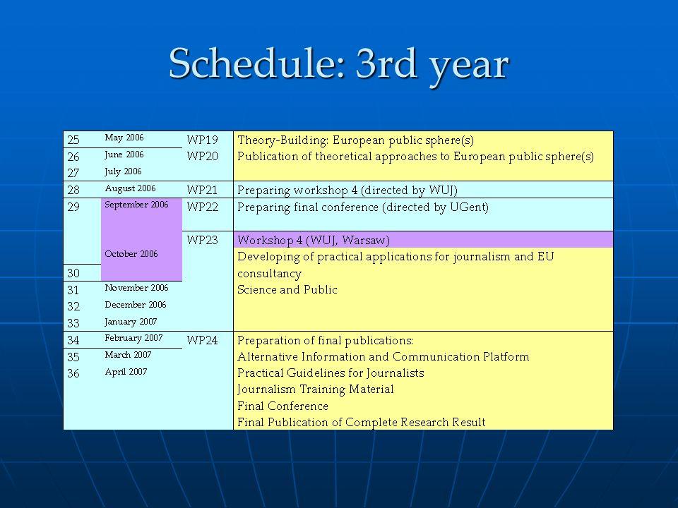 Schedule: 3rd year