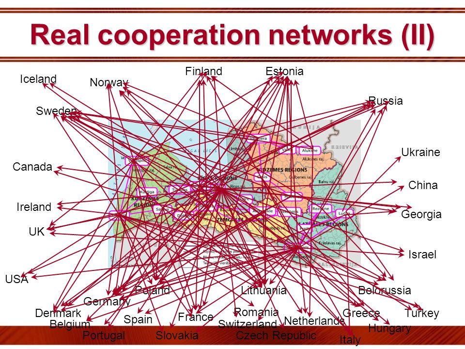 Real cooperation networks (II) Sweden Norway FinlandEstonia Russia BelorussiaLithuaniaPoland UK USA Germany Denmark France Romania GreeceTurkey Spain