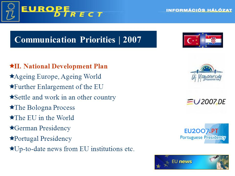 II. National Development Plan Ageing Europe, Ageing World Further Enlargement of the EU Settle and work in an other country The Bologna Process The EU