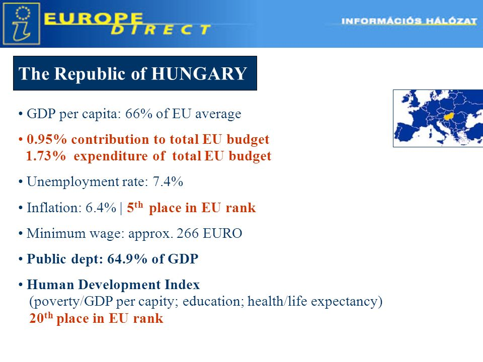 The Republic of HUNGARY GDP per capita: 66% of EU average 0.95% contribution to total EU budget 1.73% expenditure of total EU budget Unemployment rate: 7.4% Inflation: 6.4% | 5 th place in EU rank Minimum wage: approx.