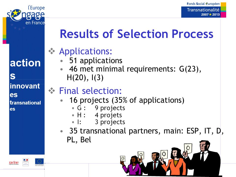 action s innovant es t ransnational es Results of Selection Process Applications: 51 applications 46 met minimal requirements: G(23), H(20), I(3) Final selection: 16 projects (35% of applications) G : 9 projects H : 4 projets I:3 projects 35 transnational partners, main: ESP, IT, D, PL, Bel