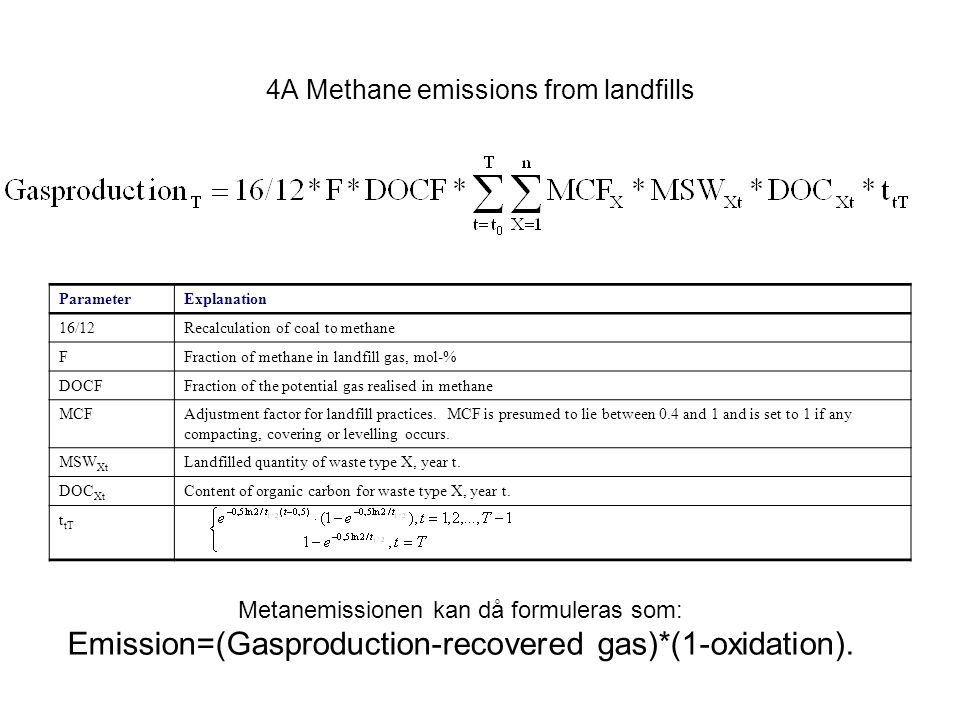 , 4A Methane emissions from landfills Metanemissionen kan då formuleras som: Emission=(Gasproduction-recovered gas)*(1-oxidation). ParameterExplanatio