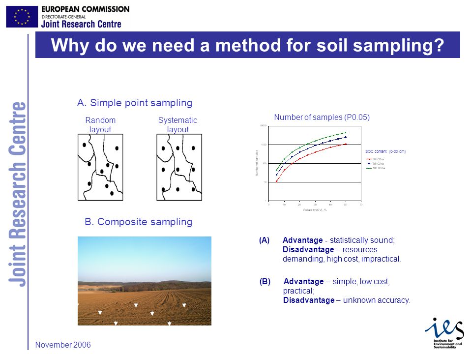 4 B. Composite sampling (A)Advantage - statistically sound; Disadvantage – resources demanding, high cost, impractical. SOC content (0-30 cm) Number o