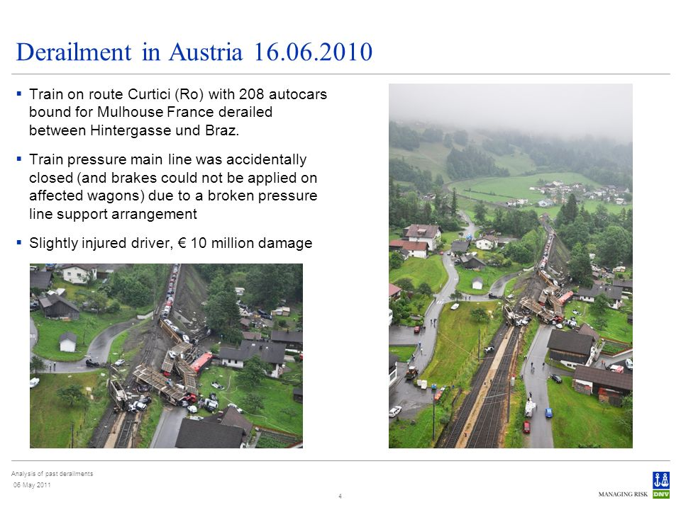 Analysis of past derailments 06 May 2011 4 Derailment in Austria 16.06.2010 Train on route Curtici (Ro) with 208 autocars bound for Mulhouse France derailed between Hintergasse und Braz.