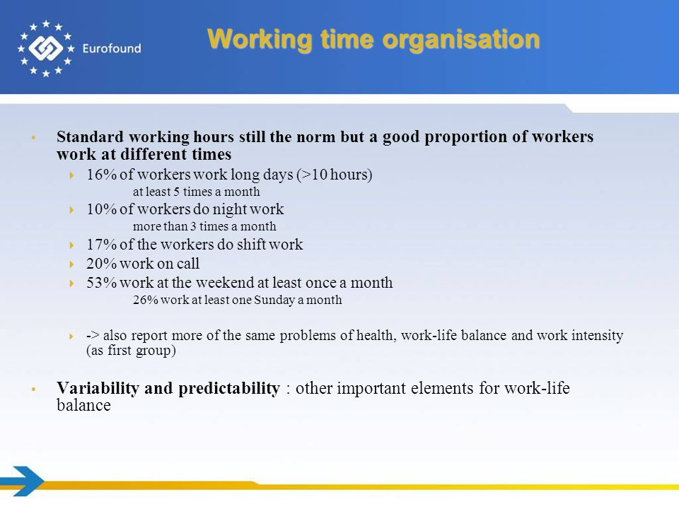 Working time organisation Standard working hours still the norm but a good proportion of workers work at different times 16% of workers work long days
