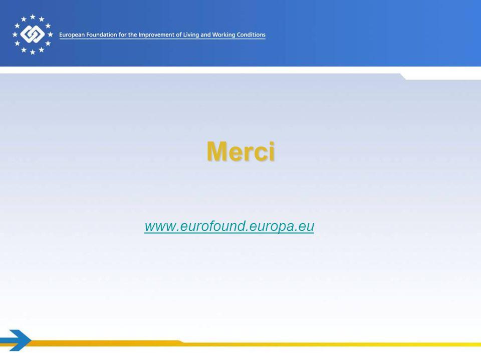 Merci www.eurofound.europa.eu