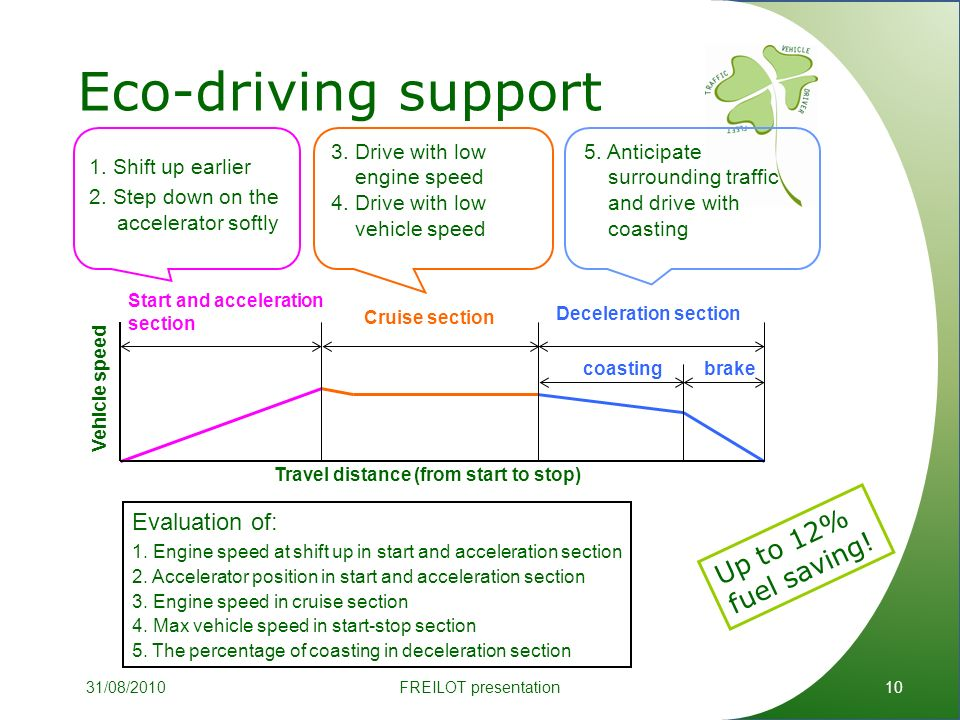 Eco-driving support 10 Evaluation of: 1.