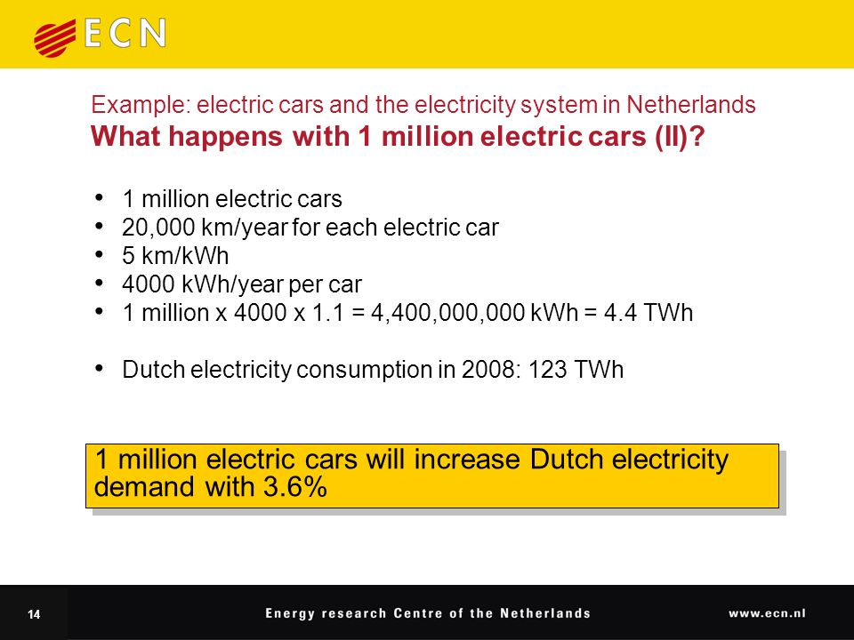 14 Example: electric cars and the electricity system in Netherlands What happens with 1 million electric cars (II).