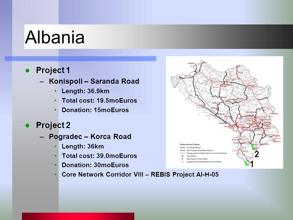 Albania Project 1 –Konispoli – Saranda Road Length: 36.9km Total cost: 19.5moEuros Donation: 15moEuros Project 2 –Pogradec – Korca Road Length: 36km Total cost: 39.0moEuros Donation: 30moEuros Core Network Corridor VIII – REBIS Project Al-H-05 1 2