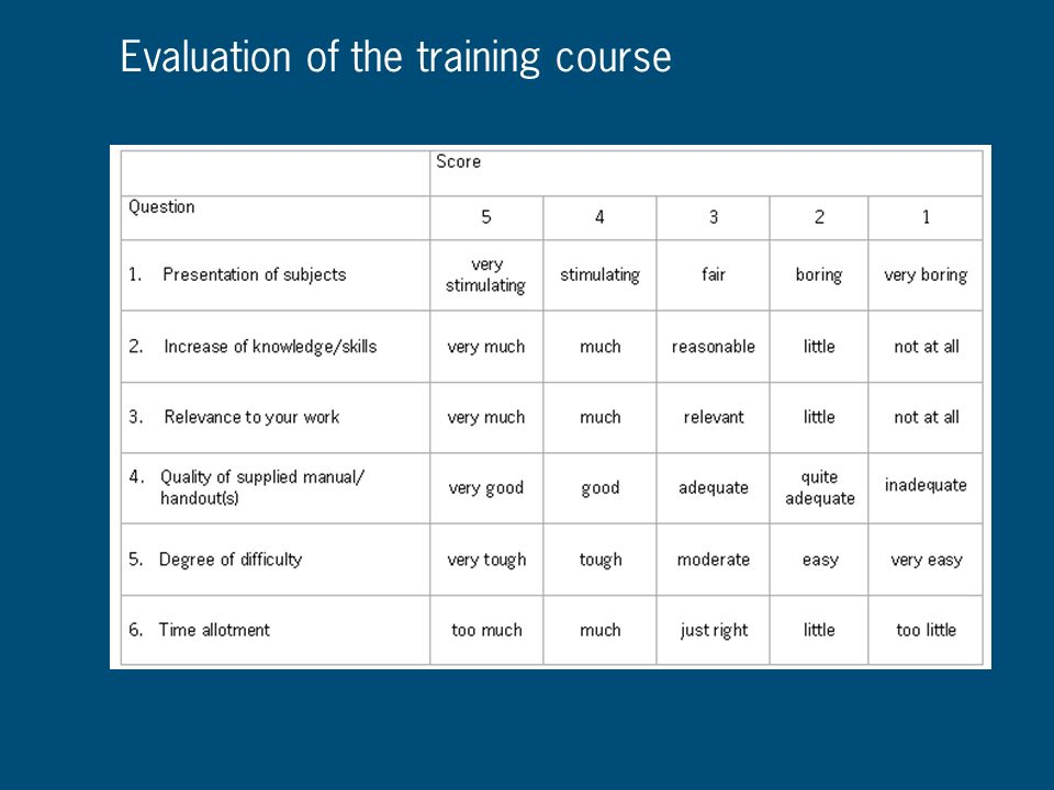 Evaluation of the training course