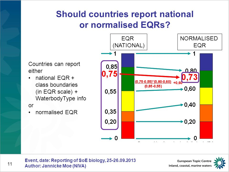 11 Should countries report national or normalised EQRs.