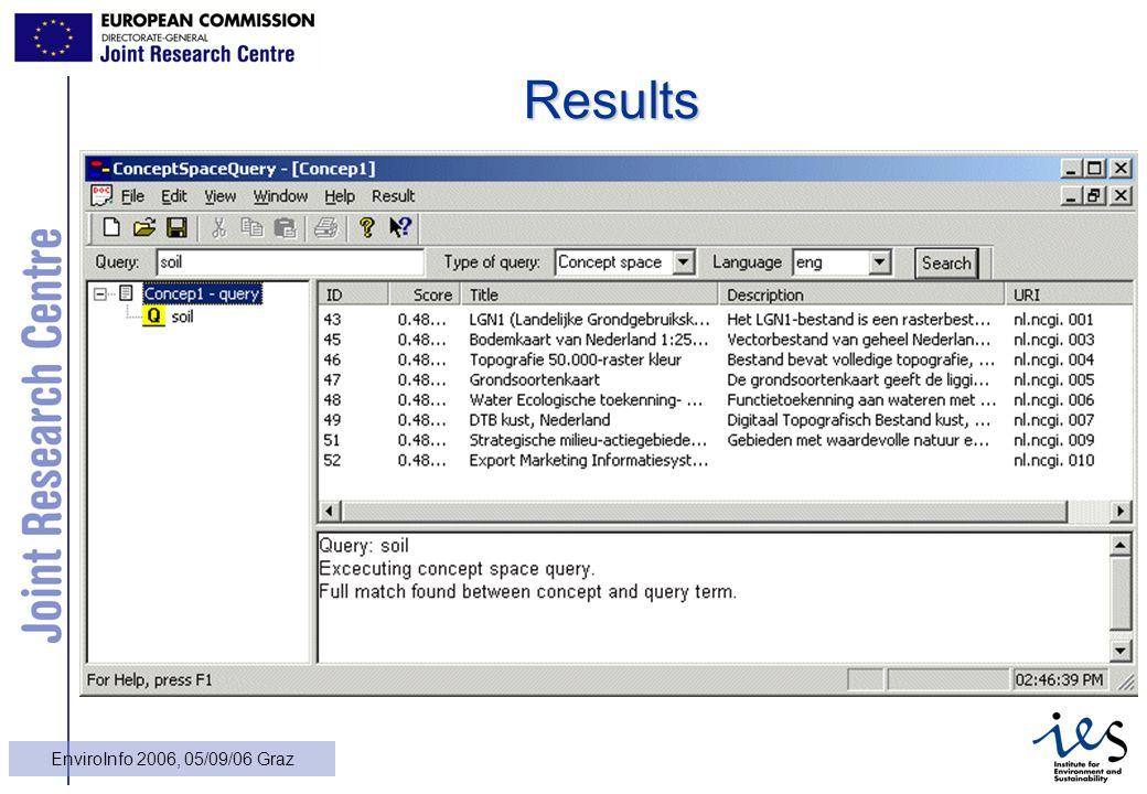 24 EnviroInfo 2006, 05/09/06 Graz Results
