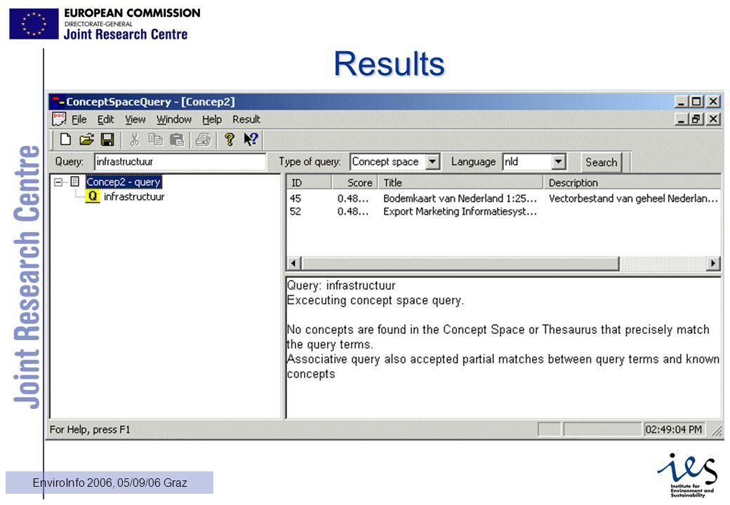 25 EnviroInfo 2006, 05/09/06 Graz Results
