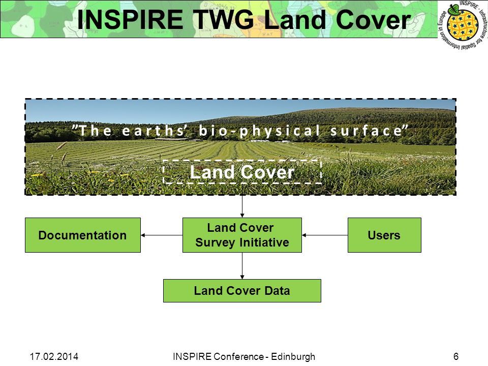 Land Cover Survey Initiative T h e e a r t h s b i o - p h y s i c a l s u r f a c e Land Cover Land Cover Data UsersDocumentation 17.02.20146INSPIRE