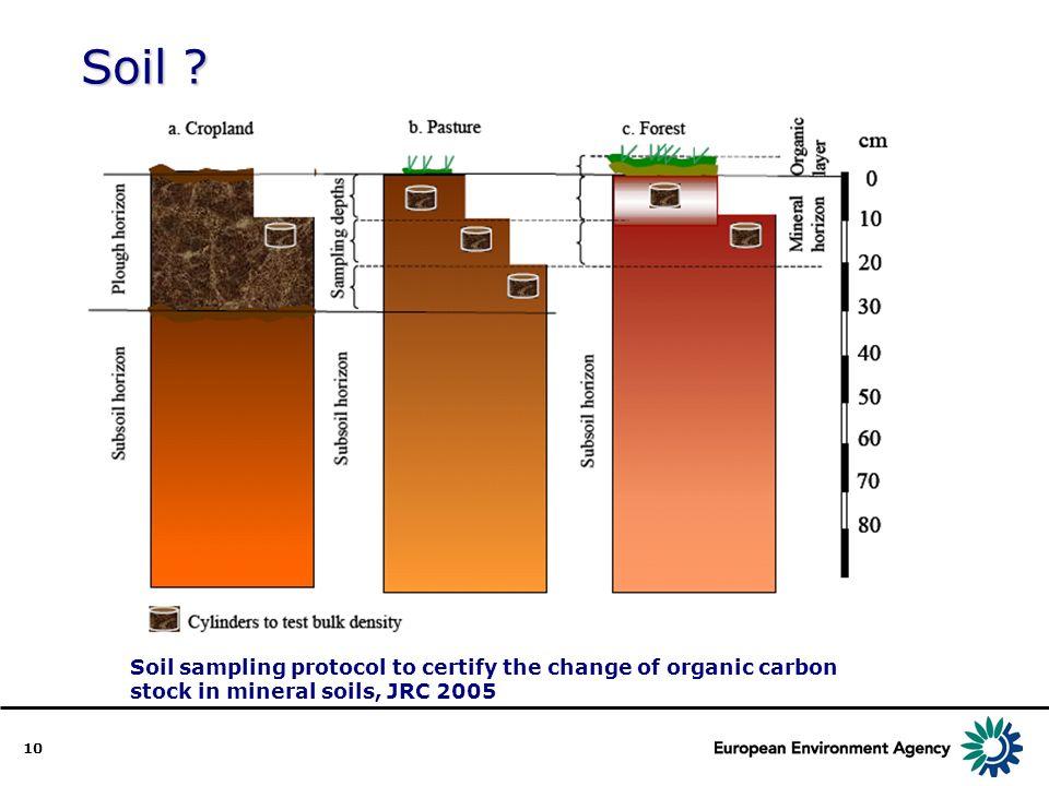 10 Soil ? Soil sampling protocol to certify the change of organic carbon stock in mineral soils, JRC 2005