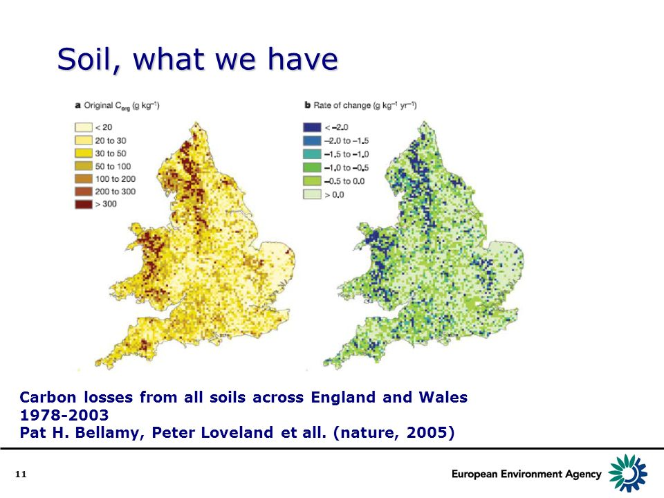 11 Soil, what we have Carbon losses from all soils across England and Wales 1978-2003 Pat H.