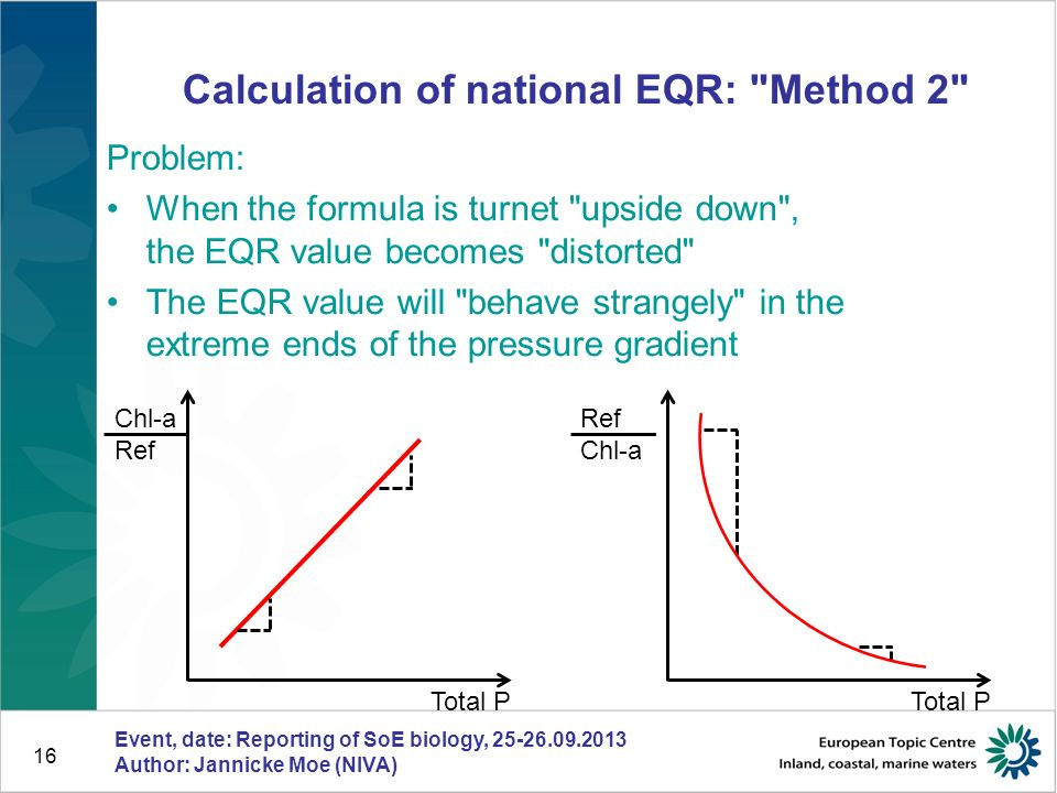 16 Calculation of national EQR: