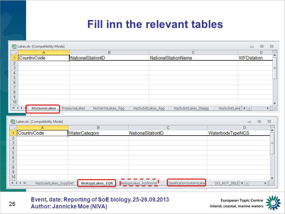 26 Fill inn the relevant tables Event, date: Reporting of SoE biology, 25-26.09.2013 Author: Jannicke Moe (NIVA)