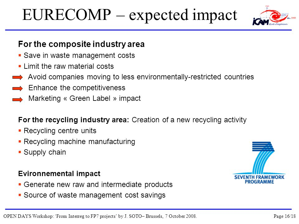 EURECOMP – expected impact For the composite industry area Save in waste management costs Limit the raw material costs Avoid companies moving to less environmentally-restricted countries Enhance the competitiveness Marketing « Green Label » impact For the recycling industry area: Creation of a new recycling activity Recycling centre units Recycling machine manufacturing Supply chain Evironnemental impact Generate new raw and intermediate products Source of waste management cost savings OPEN DAYS Workshop: From Interreg to FP7 projects by J.