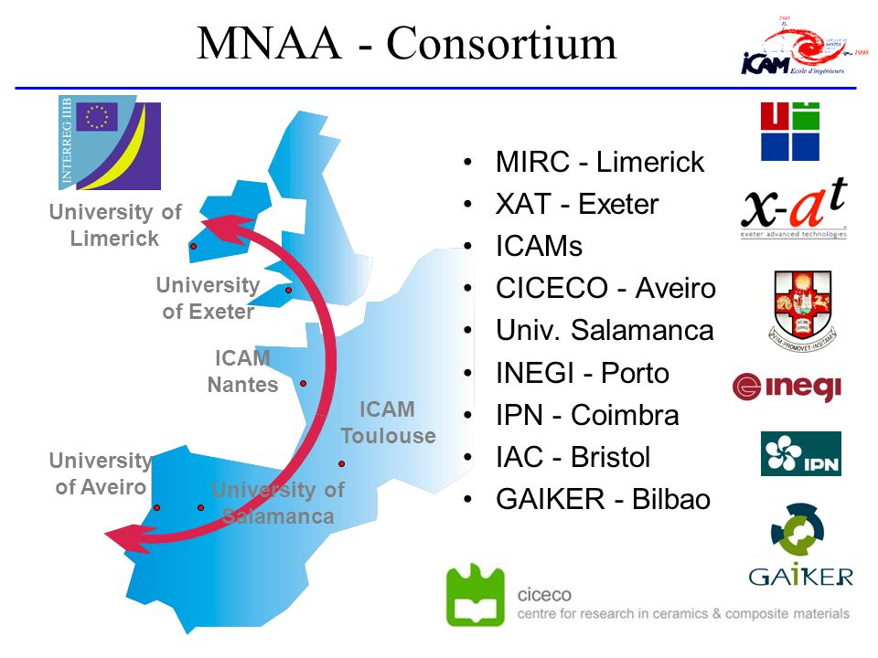 University of Limerick University of Exeter ICAM Nantes University of Aveiro University of Salamanca ICAM Toulouse MNAA - Consortium MIRC - Limerick XAT - Exeter ICAMs CICECO - Aveiro Univ.