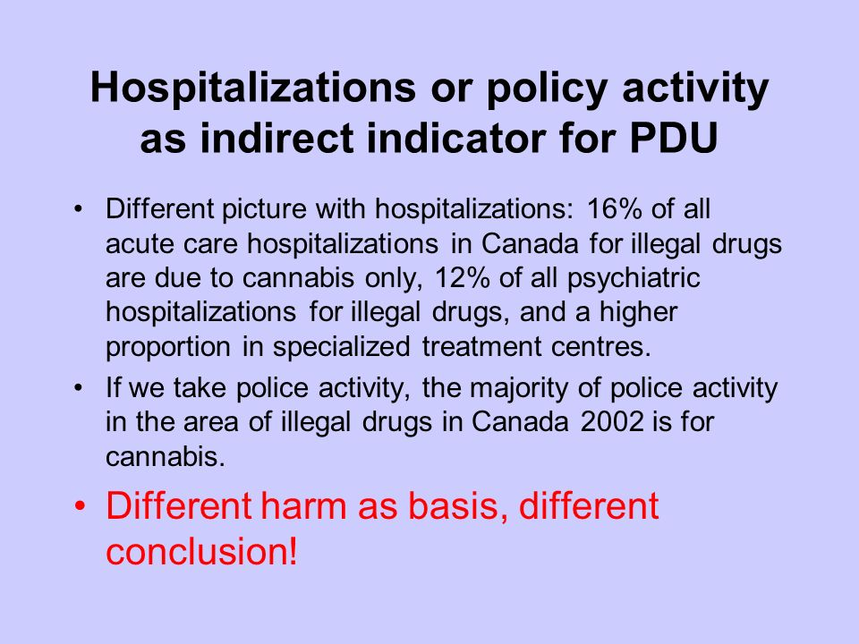 Hospitalizations or policy activity as indirect indicator for PDU Different picture with hospitalizations: 16% of all acute care hospitalizations in C