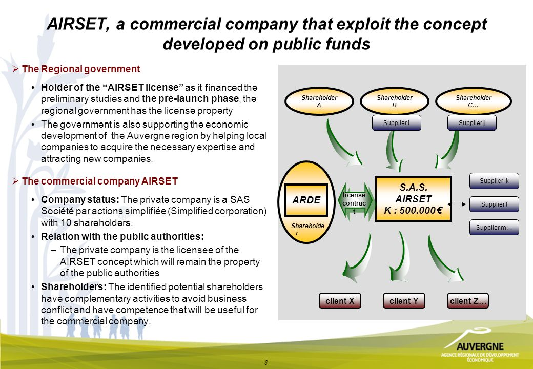 8 AIRSET, a commercial company that exploit the concept developed on public funds The Regional government Holder of the AIRSET license as it financed the preliminary studies and the pre-launch phase, the regional government has the license property The government is also supporting the economic development of the Auvergne region by helping local companies to acquire the necessary expertise and attracting new companies.