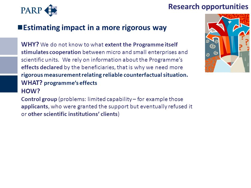 Research opportunities WHY.
