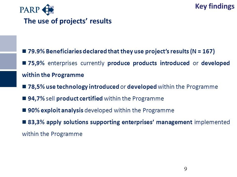 9 The use of projects results 79.9% Beneficiaries declared that they use projects results (N = 167) 75,9% enterprises currently produce products introduced or developed within the Programme 78,5% use technology introduced or developed within the Programme 94,7% sell product certified within the Programme 90% exploit analysis developed within the Programme 83,3% apply solutions supporting enterprises management implemented within the Programme Key findings