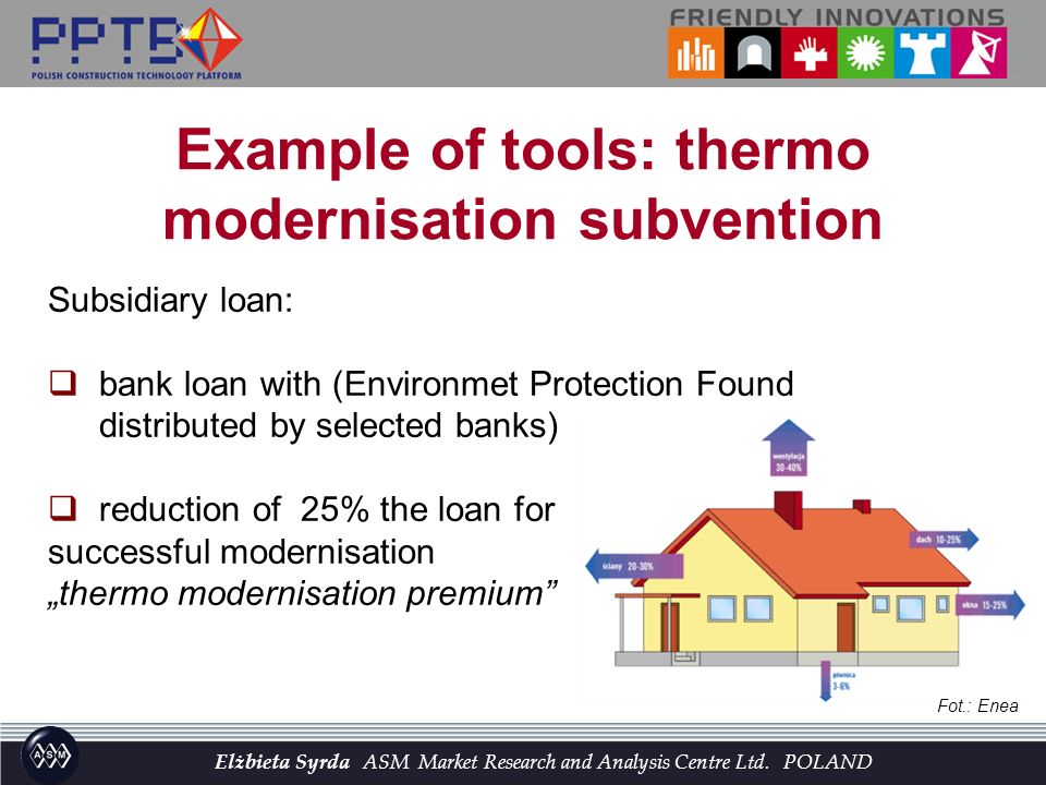 Subsidiary loan: bank loan with (Environmet Protection Found distributed by selected banks) reduction of 25% the loan for successful modernisation thermo modernisation premium Example of tools: thermo modernisation subvention Fot.: Enea Elżbieta Syrda ASM Market Research and Analysis Centre Ltd.