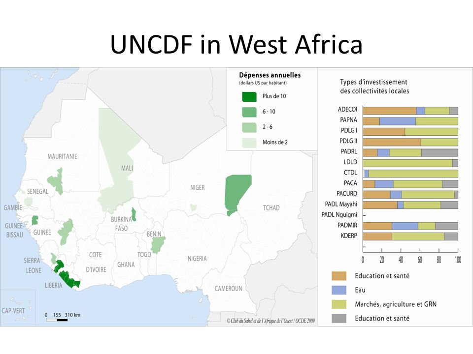 UNCDF in West Africa