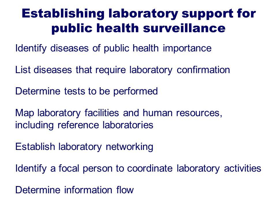 Establishing laboratory support for public health surveillance Identify diseases of public health importance List diseases that require laboratory con