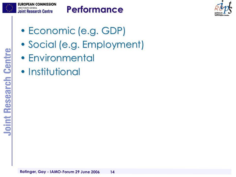 Ratinger, Gay - IAMO-Forum 29 June 2006 14Performance Economic (e.g. GDP)Economic (e.g. GDP) Social (e.g. Employment)Social (e.g. Employment) Environm