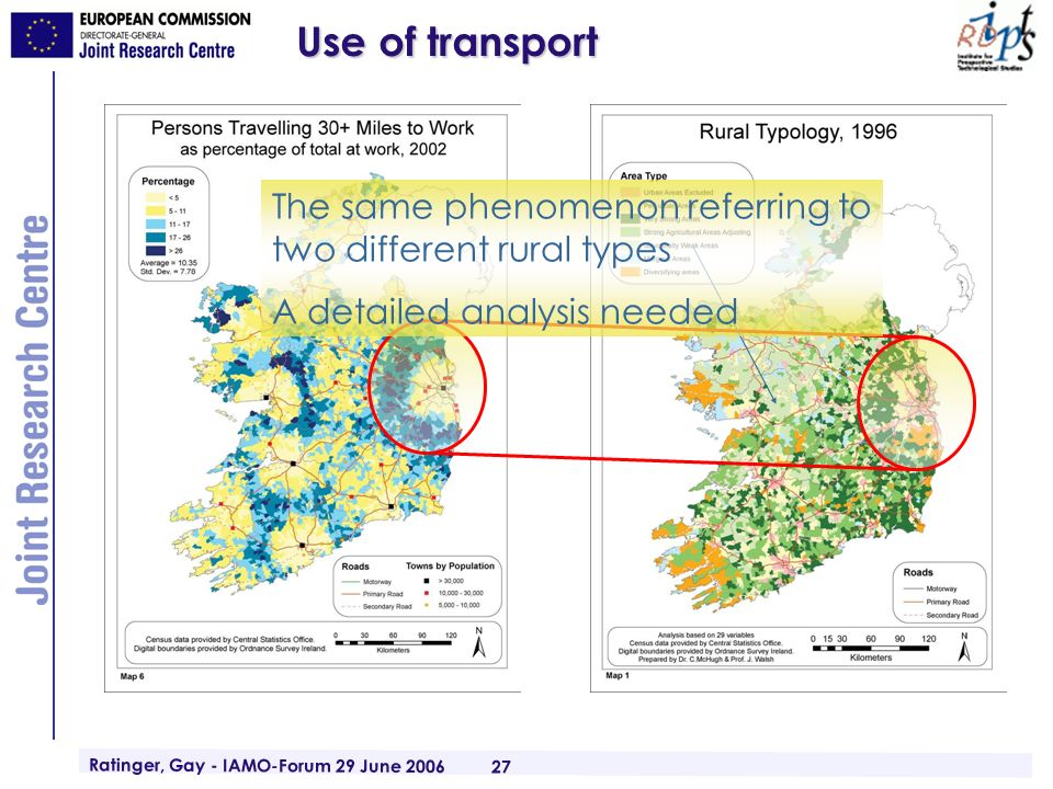 Ratinger, Gay - IAMO-Forum 29 June 2006 27 Use of transport The same phenomenon referring to two different rural types A detailed analysis needed