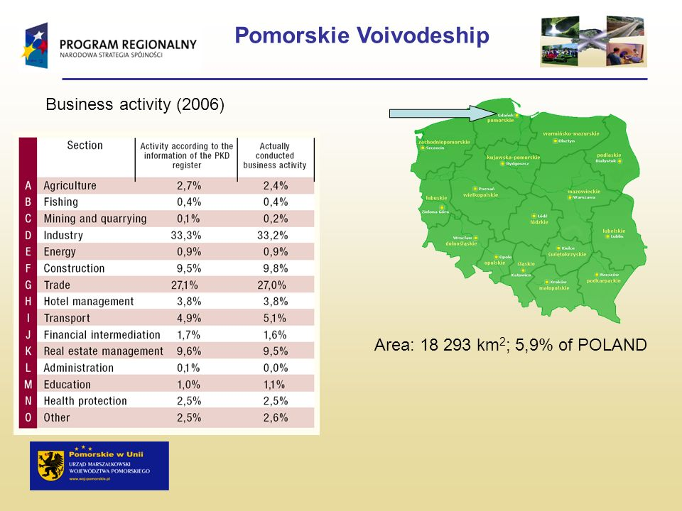 Area: 18 293 km 2 ; 5,9% of POLAND Business activity (2006)