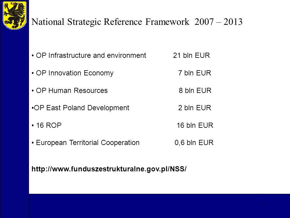 11 National Strategic Reference Framework 2007 – 2013 OP Infrastructure and environment 21 bln EUR OP Innovation Economy 7 bln EUR OP Human Resources 8 bln EUR OP East Poland Development 2 bln EUR 16 ROP 16 bln EUR European Territorial Cooperation 0,6 bln EUR http://www.funduszestrukturalne.gov.pl/NSS/