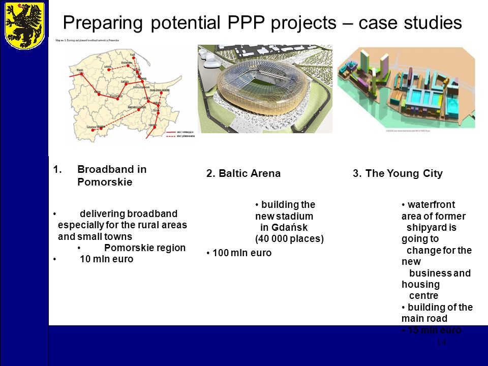 14 Preparing potential PPP projects – case studies 1.Broadband in Pomorskie delivering broadband especially for the rural areas and small towns Pomorskie region 10 mln euro 2.